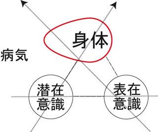 byoutai01201b.jpg