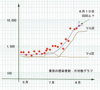 koronakansen-kata-c.jpg